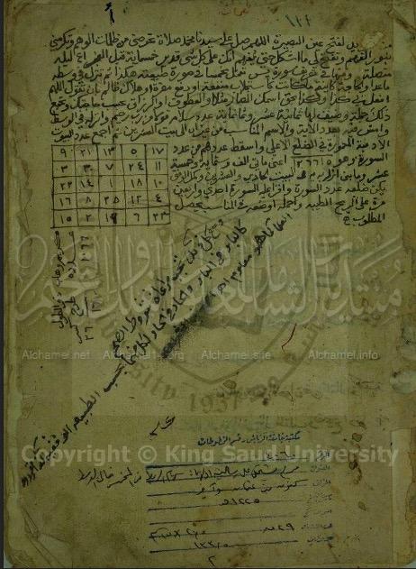 مخطوط قديمة,مخطوط في الاوفاق والفوائد الروحانية المتفرقة.